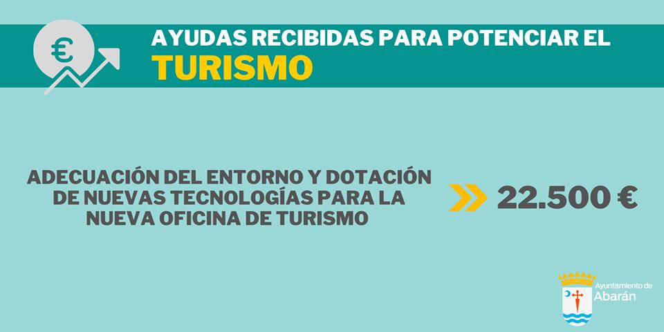 ayudas turismo